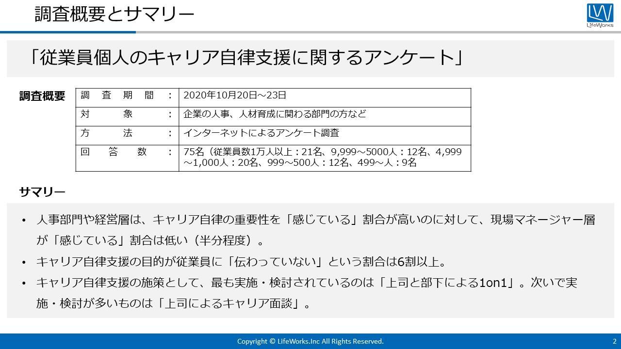 「企業におけるキャリア支援施策に関する調査」報告書_イメージ_2